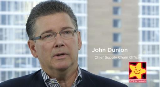 John Dunion